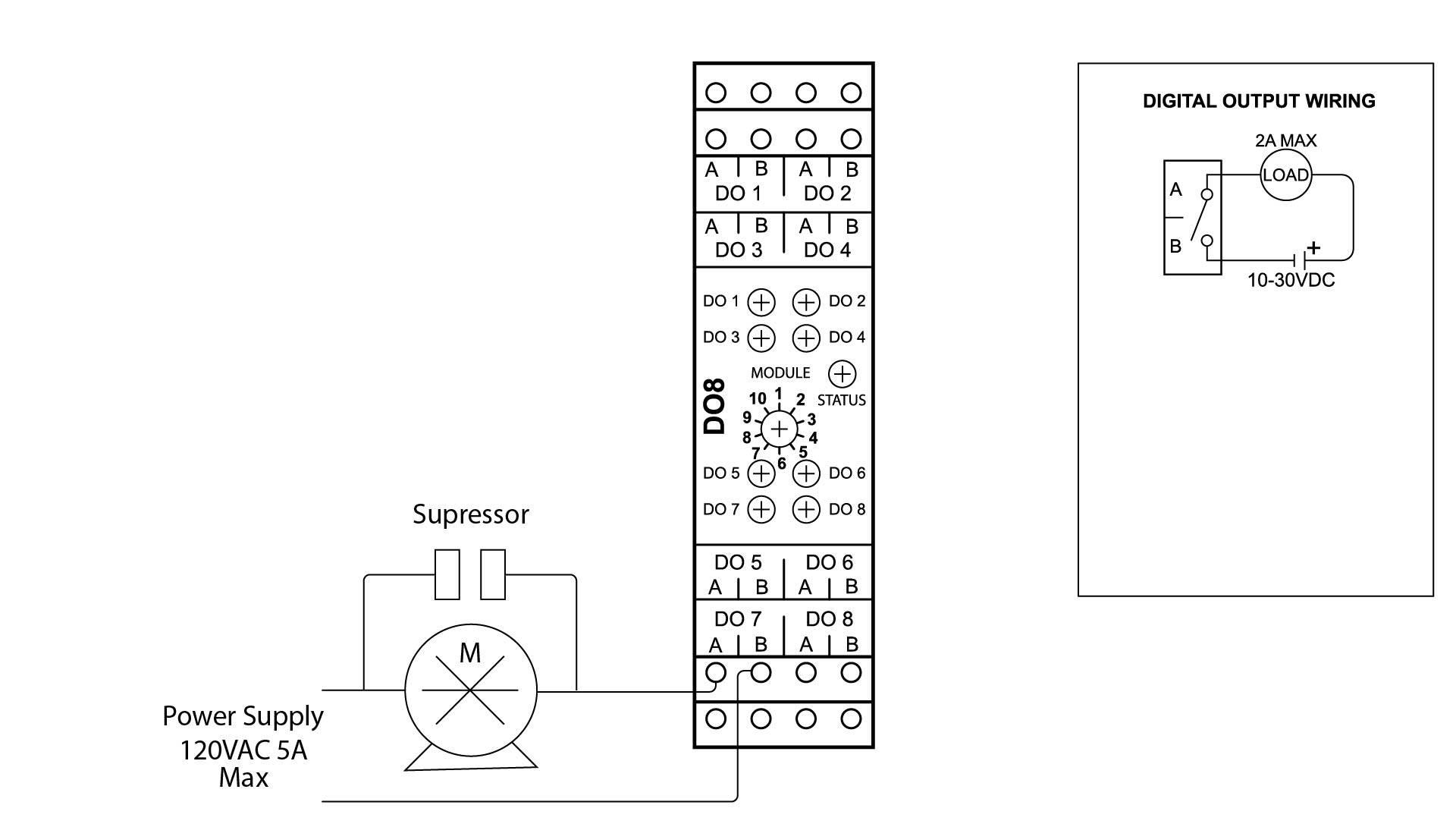 wireless scada i  o expansion modules