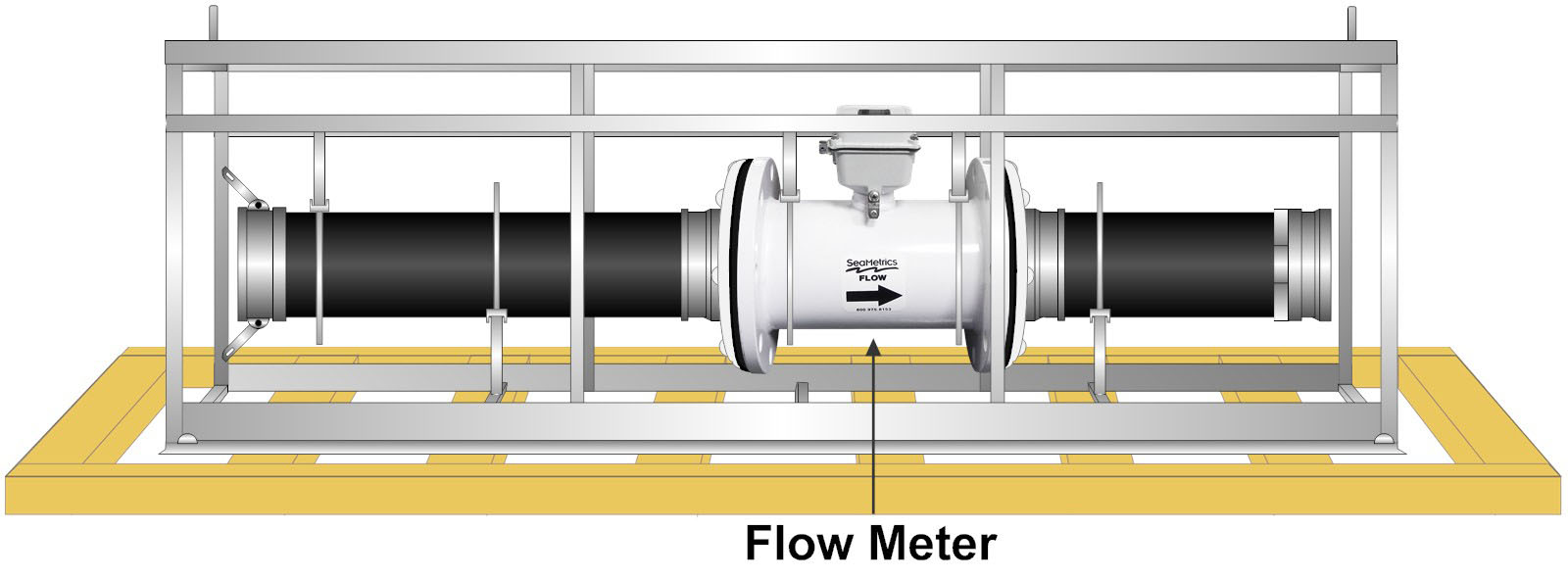 Flow Meter in Cage on Skid