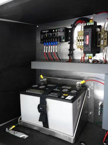 PSC-24 RTU Panel