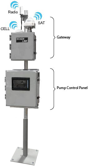 SCADALink PumpMate Pump Monitoring and Control System