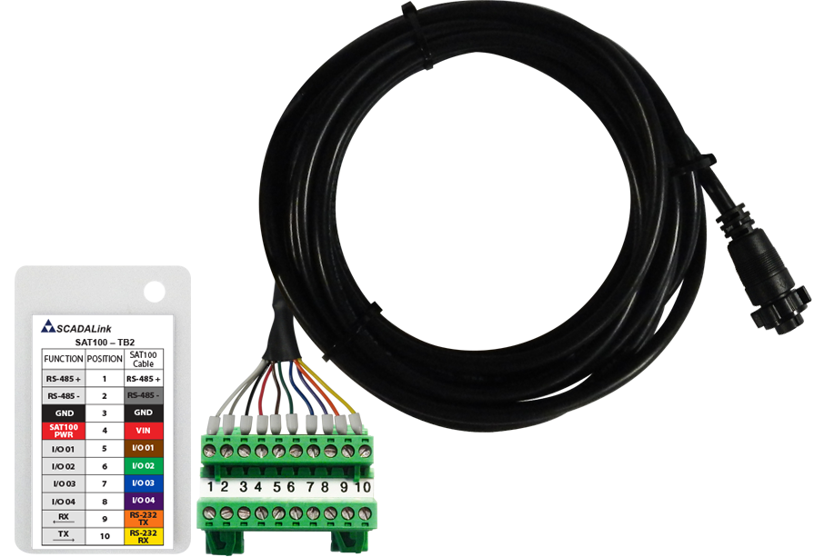 sat100-tb2-cable-wiring-label