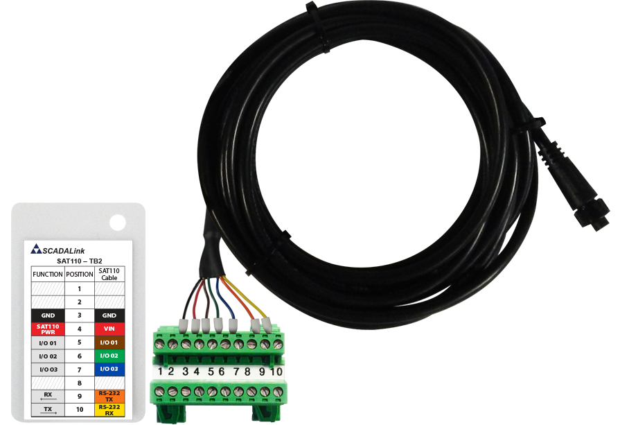 sat110-tb2-cable-wiring-label