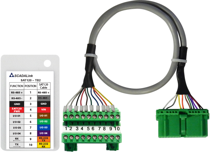 sat120-tb2-cable-wiring-label
