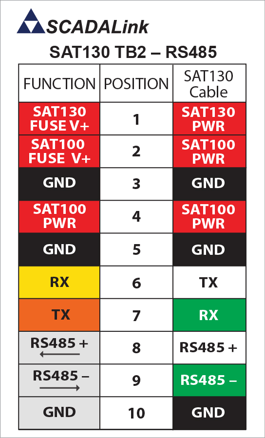 sat130-tb2-rs485-wiring-label