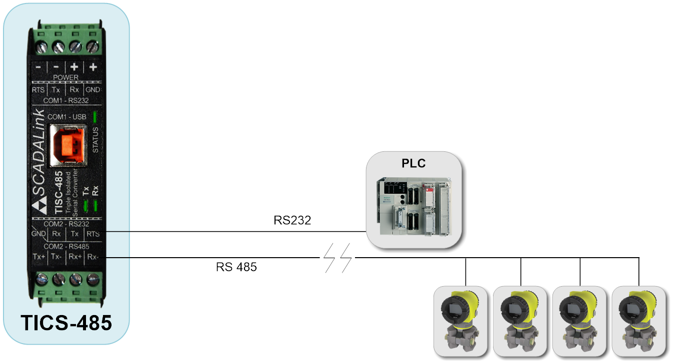 Rs 485 4 Wire Connector Diagram Wiring Library 2 Scadalink Tisc Web Rs232rs485output Rs232 Rs485 Connections On Terminal Blocks