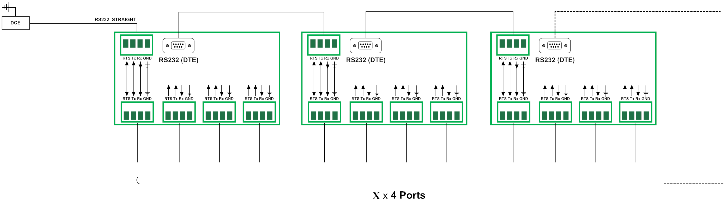 Scadalink Spl4 Tb Rs232 Splitter Class I Div 2 Schematic Example Application For Connecting Multiple Serial Devices To A Single Modem Or Radio