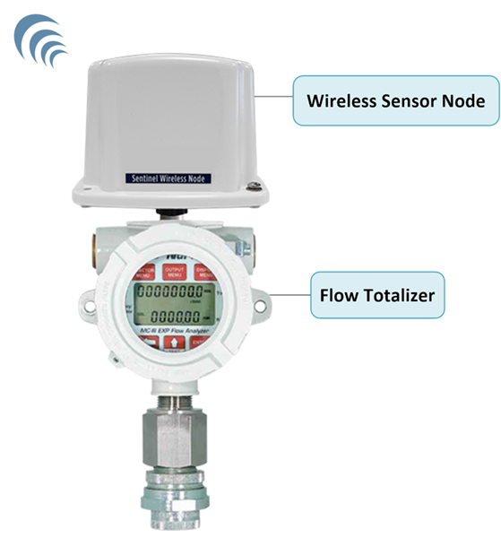 Wireless Sensor Node and Flow Computer