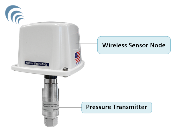 Wireless Sensor Node and Pressure Transmitter