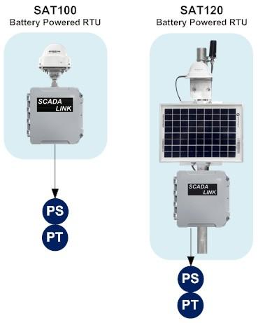 satscada-battery-powered-rtu-packages