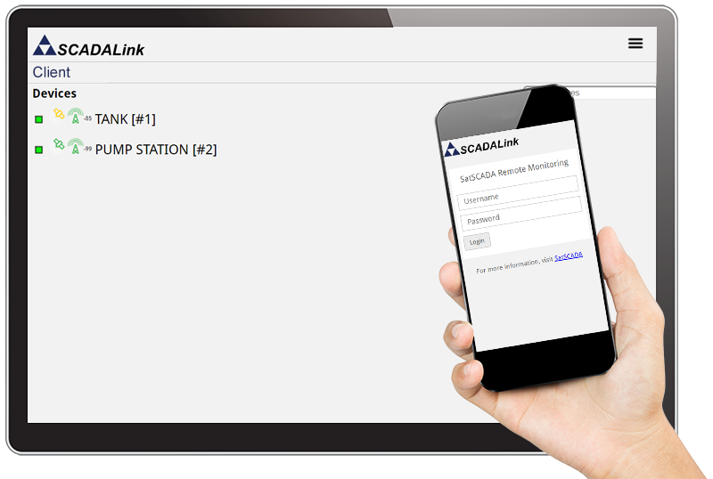 SatSCADA Web Client - I/O Telemetry
