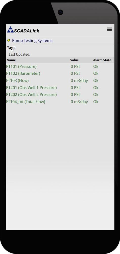 SatSCADA Web Client Tag View-Pump Testing