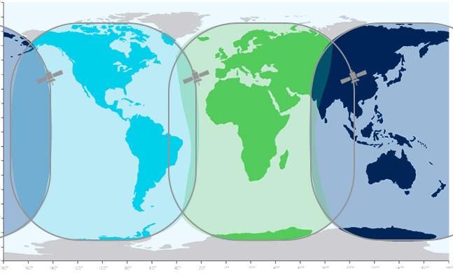 Satellite Communication - Inmarsat