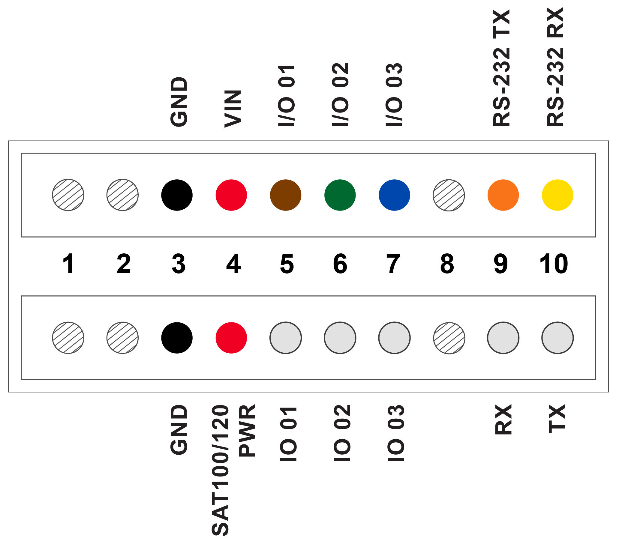 tb2-sat110-wiring