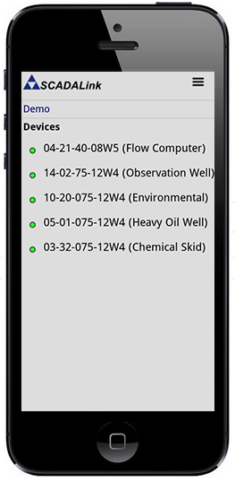 Well Testing List View