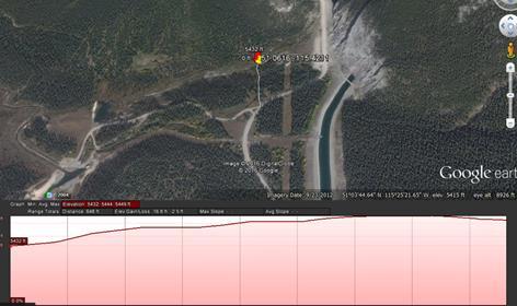 Whitemans' Creek - Google Earth Map