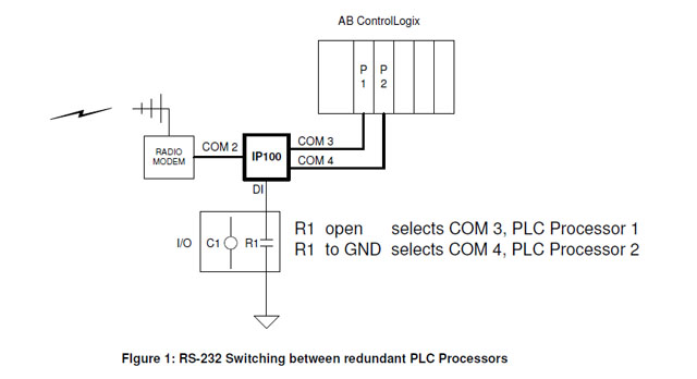 RS232 Switching