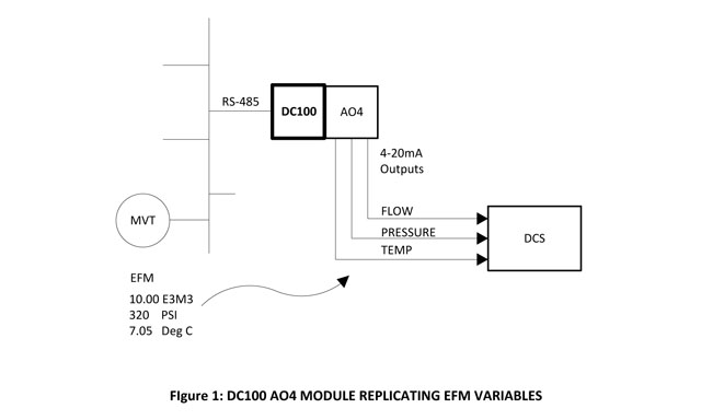 an112-modbus-to-4-20-mA.jpg