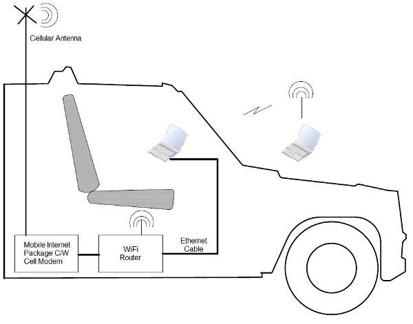 app-mobile-web-truck.jpg