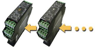 IO Modules