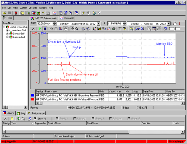 netscada-historian-screenshot