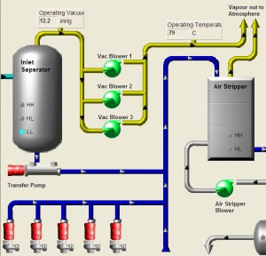 scada-graphics-00