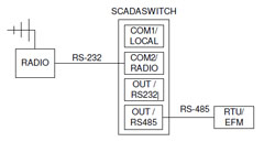 scada-switch-mode-5_s