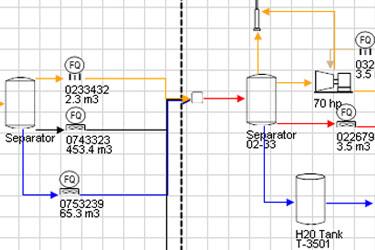 SchematicPro - Measurement Schematic Software